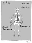 dessert stomach